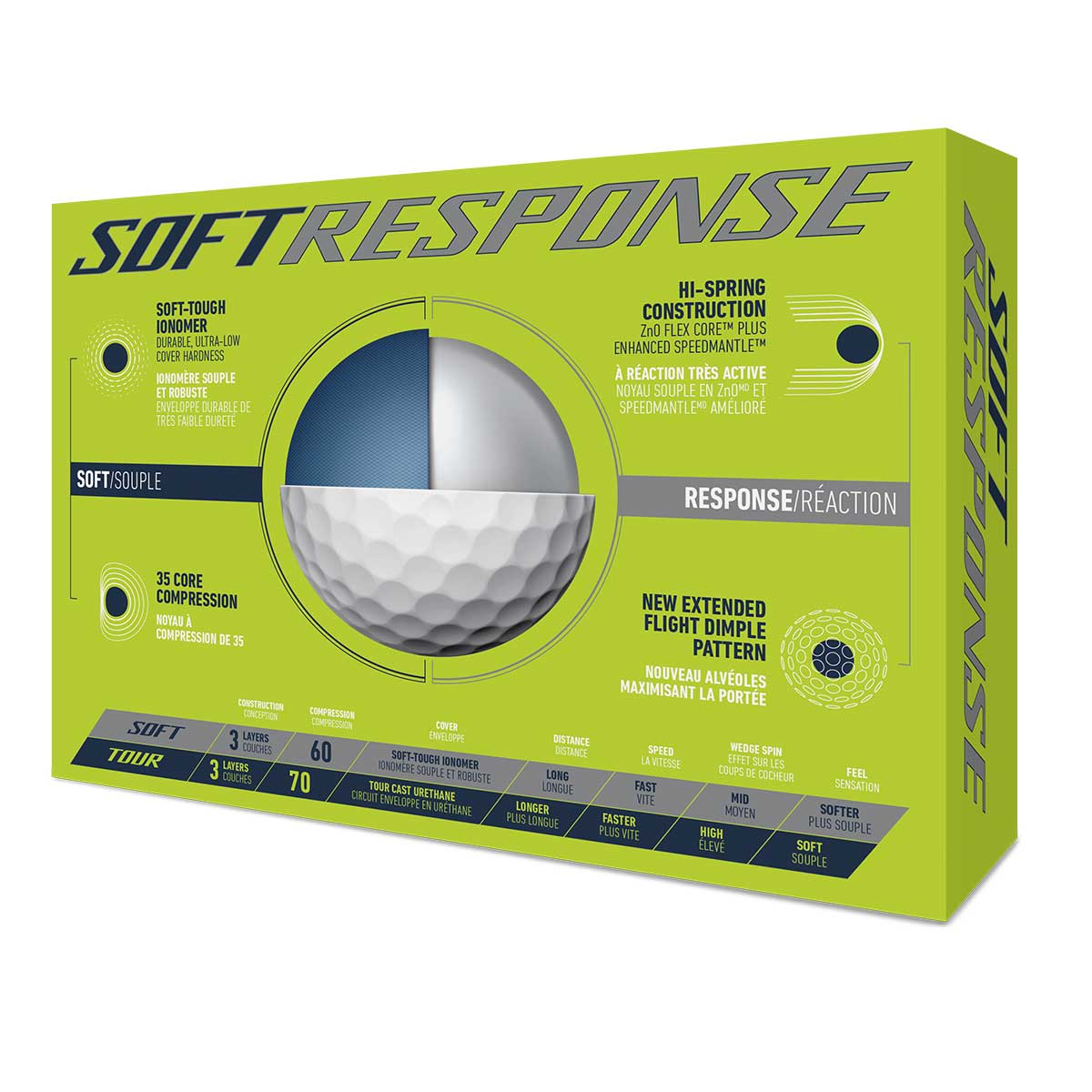 TaylorMade 2020 Soft Response Golf Balls